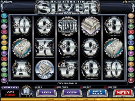 Online Casino Bodog88 Deutschland