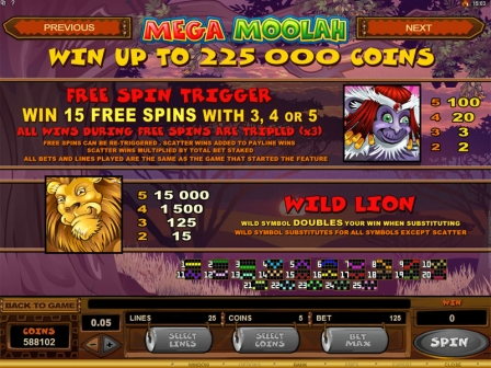 Try the Mega Moolah Slots for Free with No Download